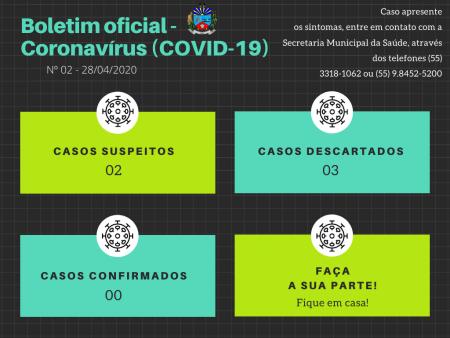 Boletim Oficial sobre a situação do Coronavírus