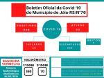 BOLETIM COVID-19 - Nº 76